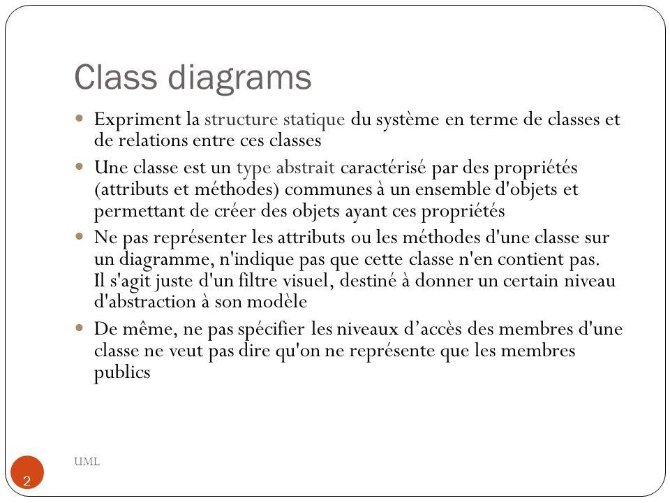 Packages UML 33 Les paquetages sont des éléments d organisation des modèles Ils regroupent des éléments de modélisation, selon des critères purement logiques Ils permettent d encapsuler des éléments de modélisation Ils permettent de structurer un système en catégories (vue logique) et sous-systèmes (vue des composants) Ils servent de briques de base dans la construction d une architecture Ils représentent le bon niveau de granularité pour la réutilisation Les paquetages sont aussi des espaces de noms