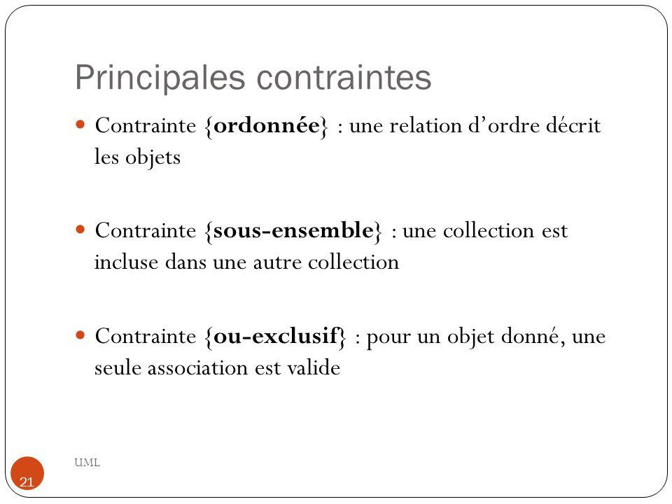 Principales contraintes UML 21 Contrainte {ordonnée} : une relation d'ordre décrit les objets Contrainte {sous-ensemble} : une collection est incluse dans une autre collection Contrainte {ou-exclusif} : pour un objet donné, une seule association est valide