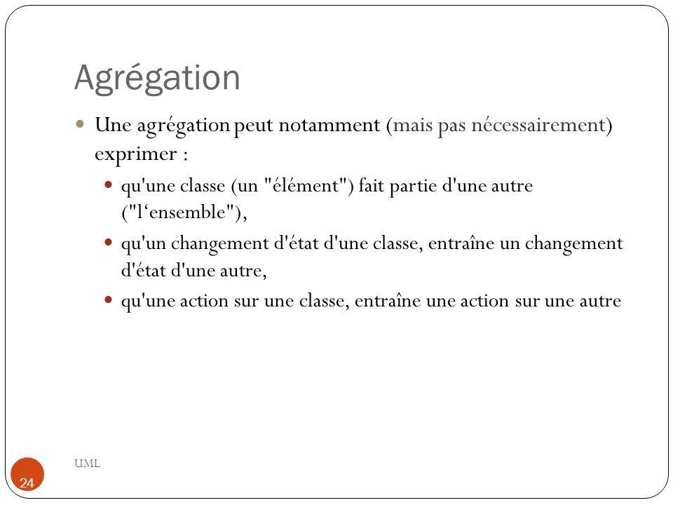 Agrégation UML 24 Une agrégation peut notamment (mais pas nécessairement) exprimer : qu'une classe (un