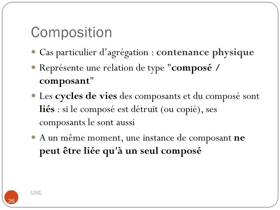 Composition UML 26 Cas particulier d'agrégation : contenance physique Représente une relation de type composé / composant Les cycles de vies des composants et du composé sont liés : si le composé est détruit (ou copié), ses composants le sont aussi A un même moment, une instance de composant ne peut être liée qu à un seul composé
