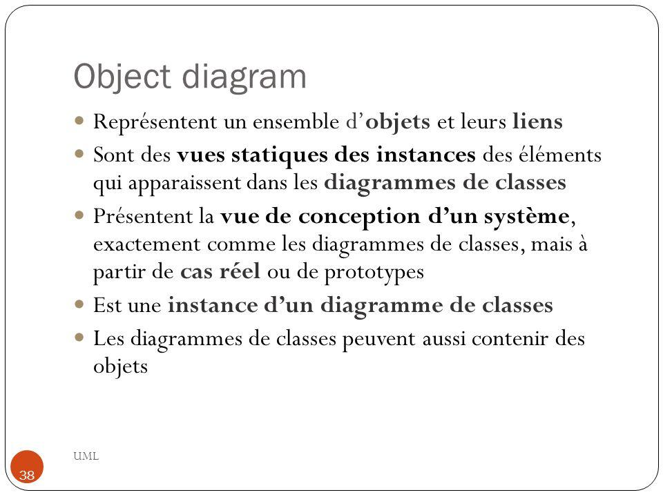 Object diagram UML 38 Représentent un ensemble d'objets et leurs liens Sont des vues statiques des instances des éléments qui apparaissent dans les diagrammes de classes Présentent la vue de conception d'un système, exactement comme les diagrammes de classes, mais à partir de cas réel ou de prototypes Est une instance d'un diagramme de classes Les diagrammes de classes peuvent aussi contenir des objets
