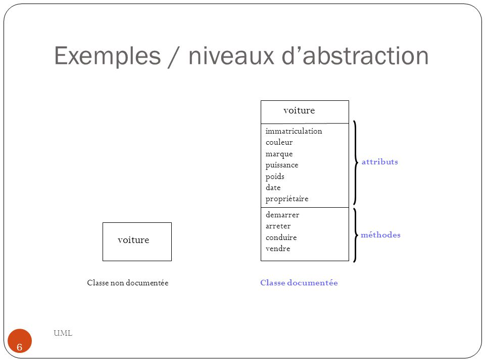 Diagrammes d'objets UML 37