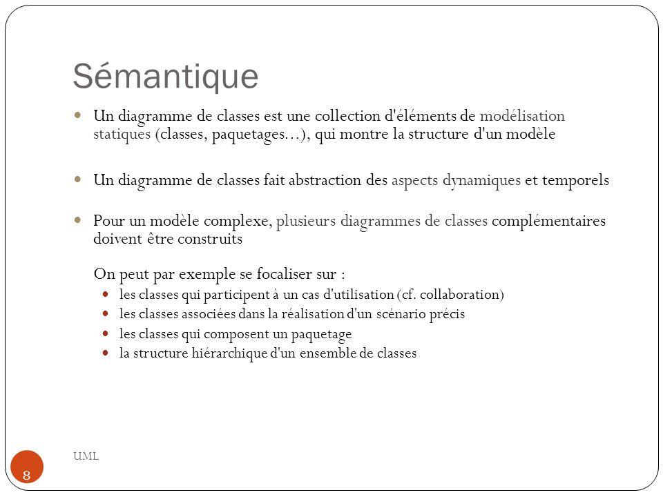 Sémantique UML 8 Un diagramme de classes est une collection d'éléments de modélisation statiques (classes, paquetages...), qui montre la structure d'u