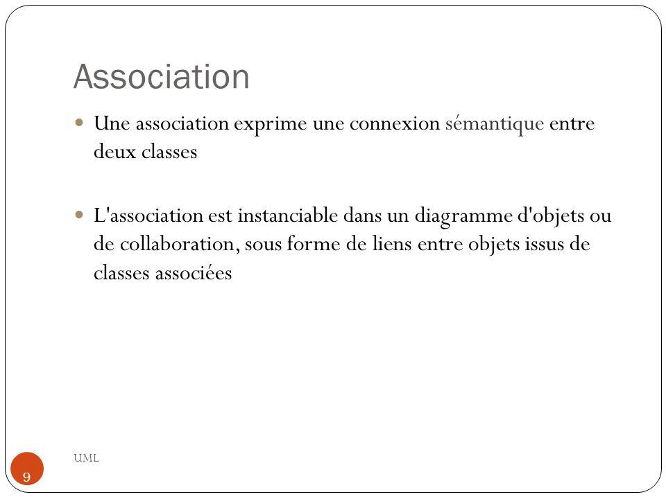 Association UML 9 Une association exprime une connexion sémantique entre deux classes L association est instanciable dans un diagramme d objets ou de collaboration, sous forme de liens entre objets issus de classes associées