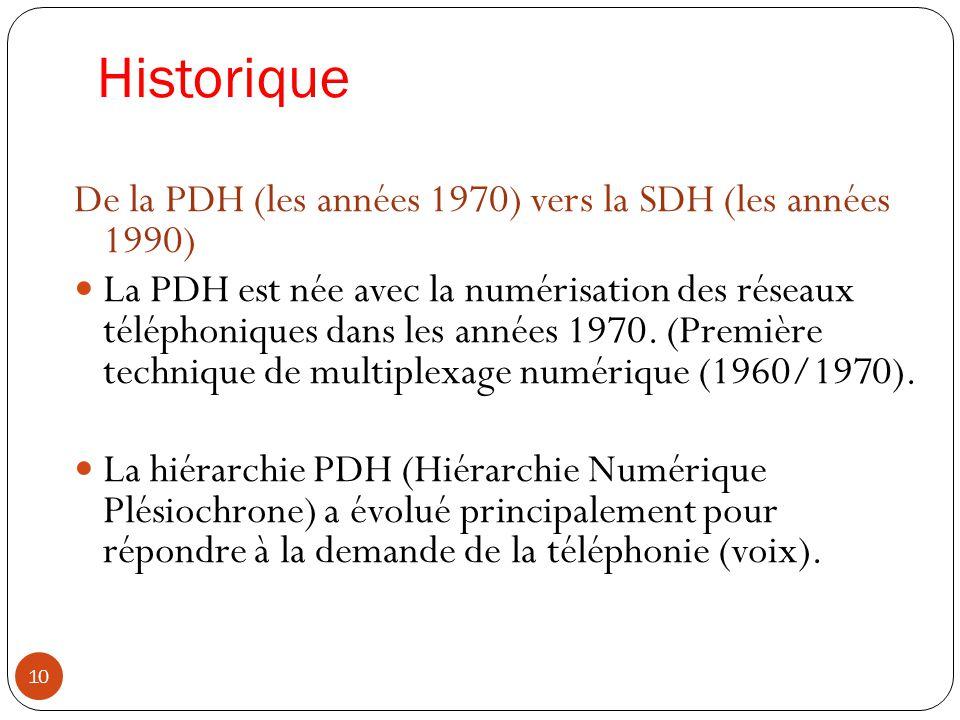 Historique 10 De la PDH (les années 1970) vers la SDH (les années 1990) La PDH est née avec la numérisation des réseaux téléphoniques dans les années