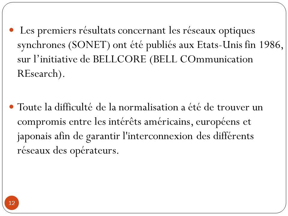 12 Les premiers résultats concernant les réseaux optiques synchrones (SONET) ont été publiés aux Etats-Unis fin 1986, sur l'initiative de BELLCORE (BE