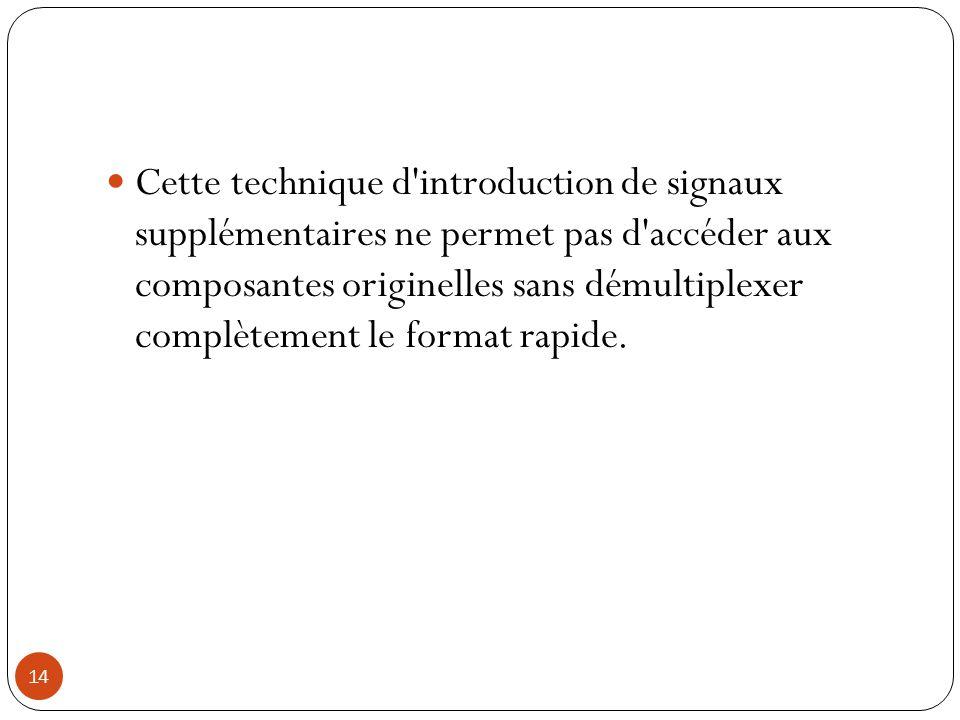 14 Cette technique d'introduction de signaux supplémentaires ne permet pas d'accéder aux composantes originelles sans démultiplexer complètement le fo