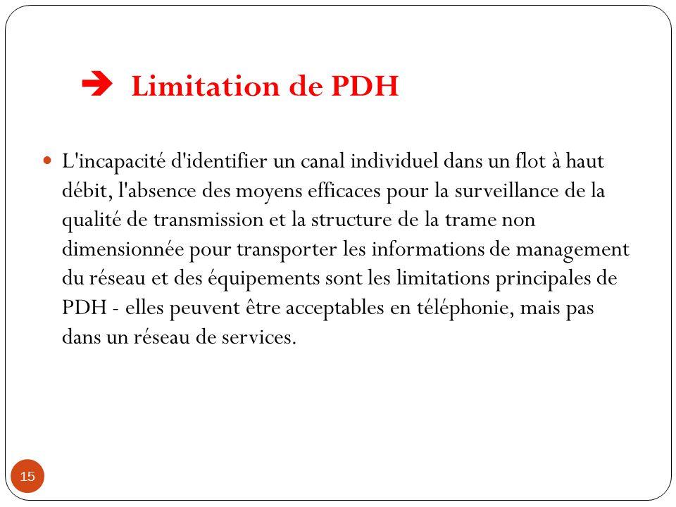 15  Limitation de PDH L'incapacité d'identifier un canal individuel dans un flot à haut débit, l'absence des moyens efficaces pour la surveillance de
