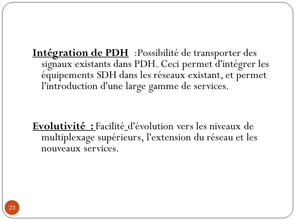 23 Intégration de PDH :Possibilité de transporter des signaux existants dans PDH. Ceci permet d'intégrer les équipements SDH dans les réseaux existant
