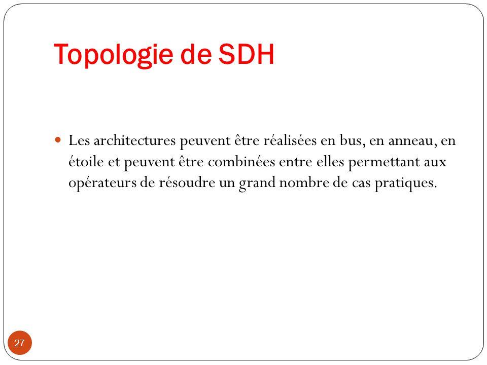 Topologie de SDH 27 Les architectures peuvent être réalisées en bus, en anneau, en étoile et peuvent être combinées entre elles permettant aux opérate