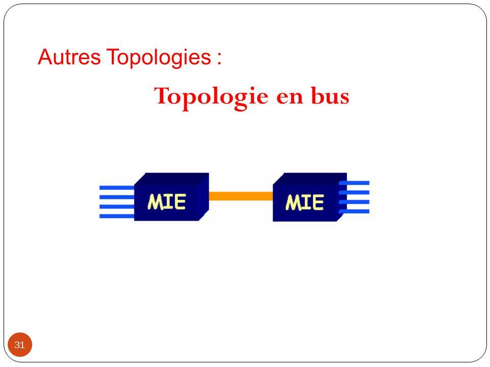 31 Topologie en bus Autres Topologies :