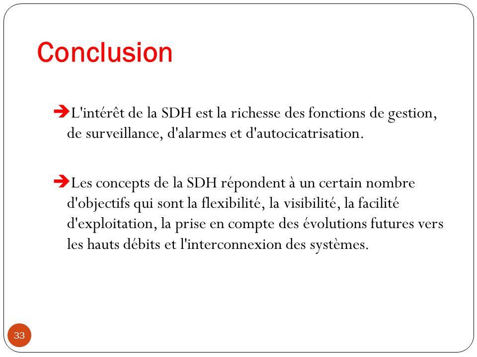 Conclusion 33  L'intérêt de la SDH est la richesse des fonctions de gestion, de surveillance, d'alarmes et d'autocicatrisation.  Les concepts de la