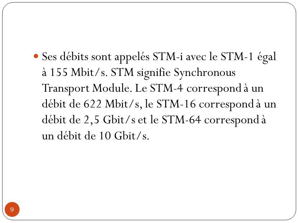 9 Ses débits sont appelés STM-i avec le STM-1 égal à 155 Mbit/s. STM signifie Synchronous Transport Module. Le STM-4 correspond à un débit de 622 Mbit