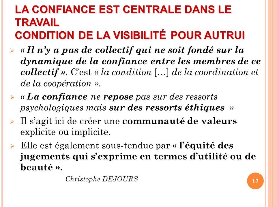 LA CONFIANCE EST CENTRALE DANS LE TRAVAIL CONDITION DE LA VISIBILITÉ POUR AUTRUI  « Il n'y a pas de collectif qui ne soit fondé sur la dynamique de l