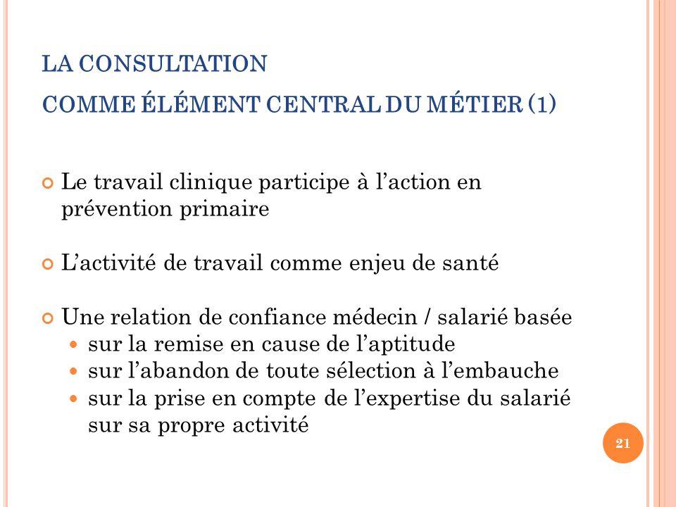 LA CONSULTATION COMME ÉLÉMENT CENTRAL DU MÉTIER (1) Le travail clinique participe à l'action en prévention primaire L'activité de travail comme enjeu