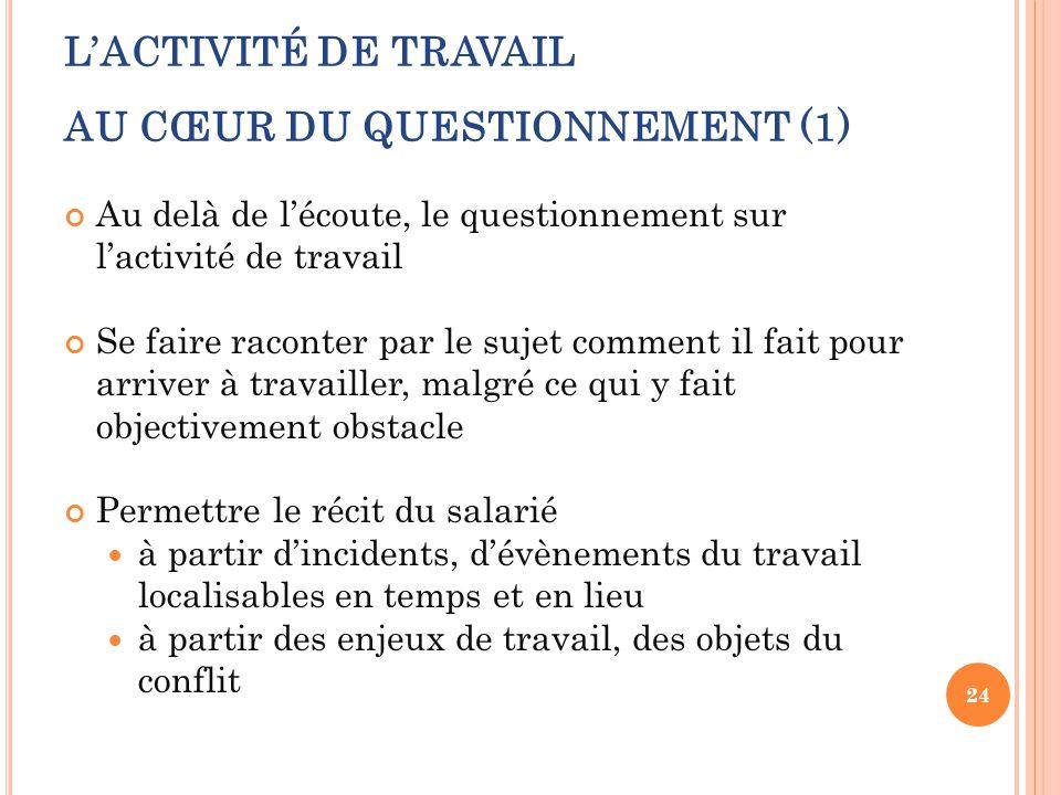 L'ACTIVITÉ DE TRAVAIL AU CŒUR DU QUESTIONNEMENT (1) Au delà de l'écoute, le questionnement sur l'activité de travail Se faire raconter par le sujet co