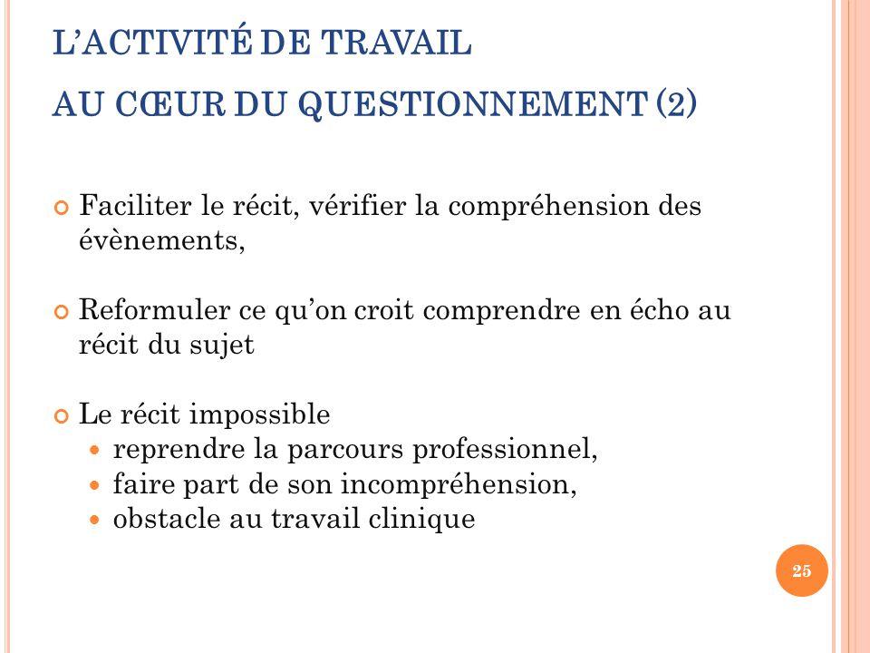 L'ACTIVITÉ DE TRAVAIL AU CŒUR DU QUESTIONNEMENT (2) Faciliter le récit, vérifier la compréhension des évènements, Reformuler ce qu'on croit comprendre