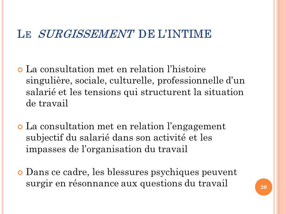 L E SURGISSEMENT DE L'INTIME La consultation met en relation l'histoire singulière, sociale, culturelle, professionnelle d'un salarié et les tensions