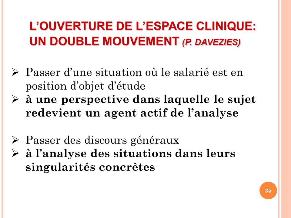L'OUVERTURE DE L'ESPACE CLINIQUE: UN DOUBLE MOUVEMENT (P. DAVEZIES)  Passer d'une situation où le salarié est en position d'objet d'étude  à une per