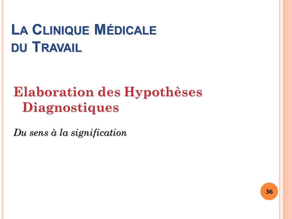 36 L A C LINIQUE M ÉDICALE DU T RAVAIL Elaboration des Hypothèses Diagnostiques Du sens à la signification