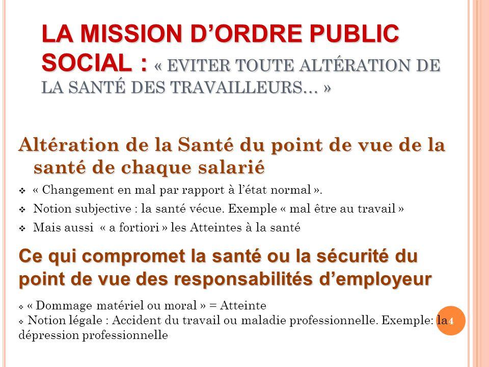 LA MISSION D'ORDRE PUBLIC SOCIAL : « EVITER TOUTE ALTÉRATION DE LA SANTÉ DES TRAVAILLEURS… » Altération de la Santé du point de vue de la santé de cha