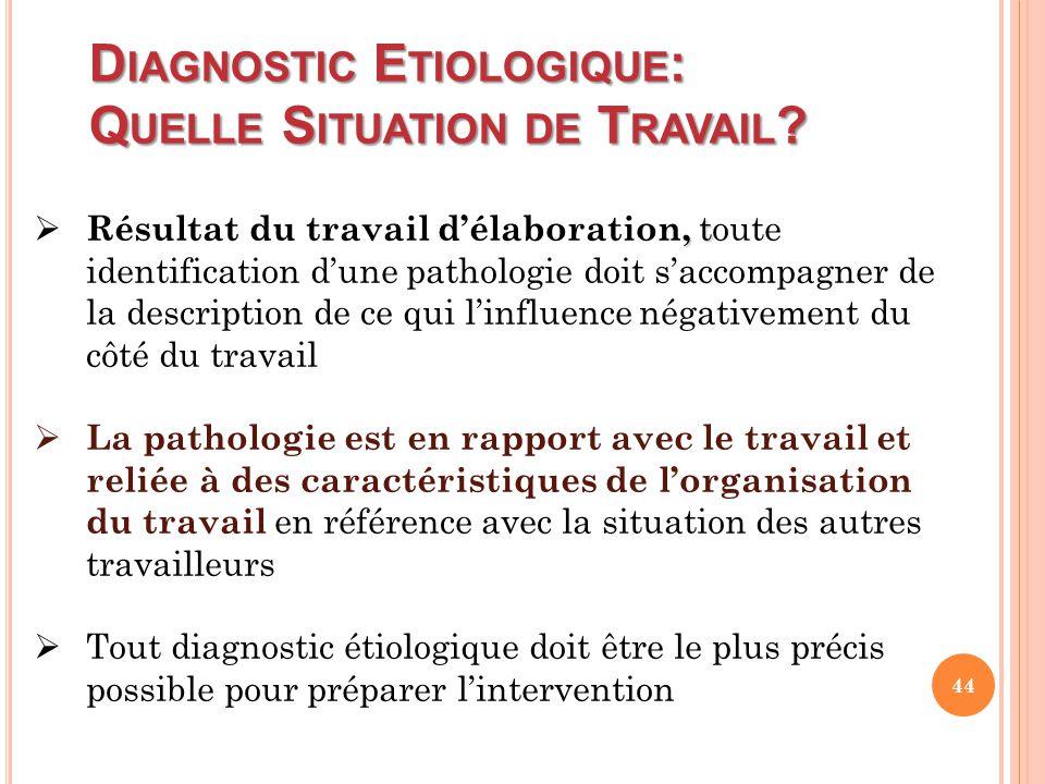 D IAGNOSTIC E TIOLOGIQUE : Q UELLE S ITUATION DE T RAVAIL ?, t  Résultat du travail d'élaboration, toute identification d'une pathologie doit s'accom