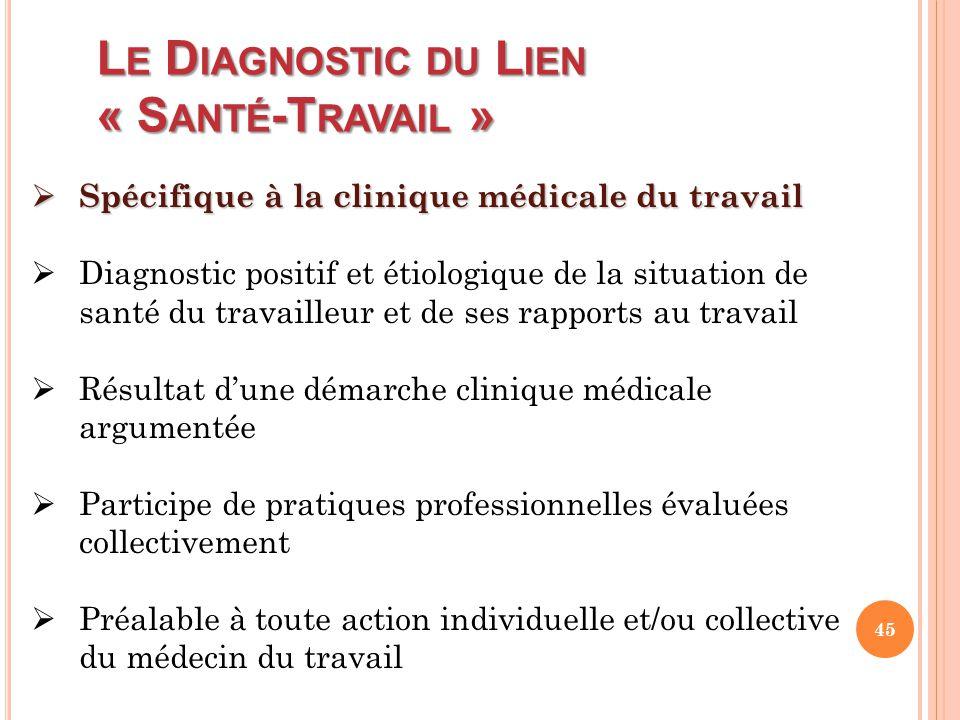 L E D IAGNOSTIC DU L IEN « S ANTÉ -T RAVAIL »  Spécifique à la clinique médicale du travail  Diagnostic positif et étiologique de la situation de sa