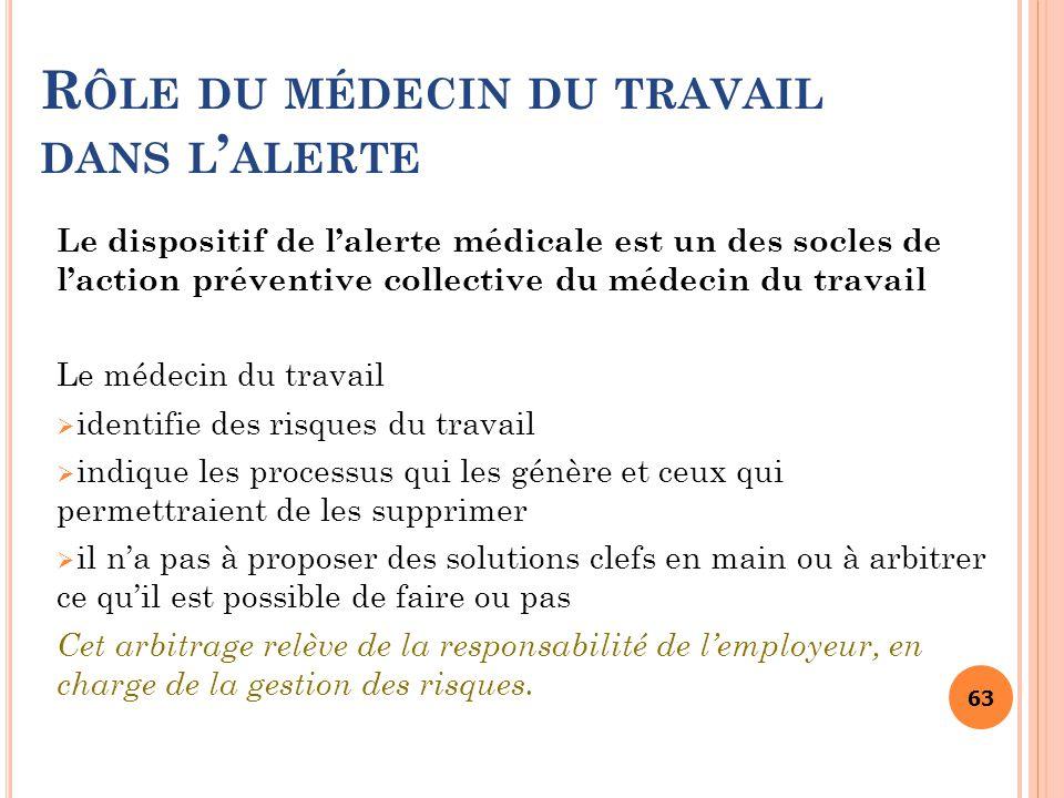63 R ÔLE DU MÉDECIN DU TRAVAIL DANS L ' ALERTE Le dispositif de l'alerte médicale est un des socles de l'action préventive collective du médecin du tr