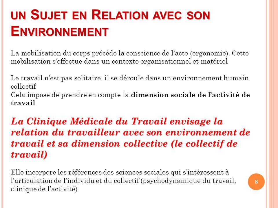 69 B IBLIOGRAPHIE CLINIQUE MÉDICALE DU TRAVAIL - 2 Loubet-Deveaux A.