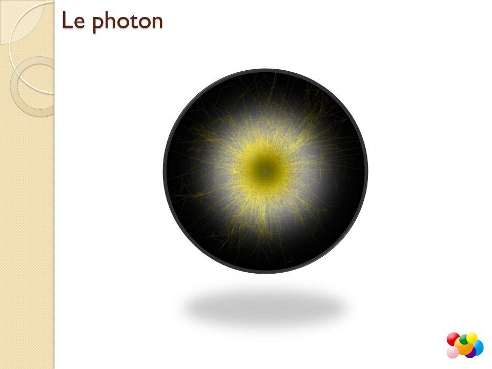 Spectre du soleil Le photon Quantification des niveaux d'énergie de la matière Le spectre solaire