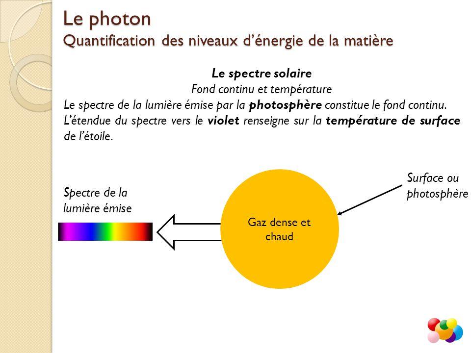 Le spectre solaire Fond continu et température Le spectre de la lumière émise par la photosphère constitue le fond continu.