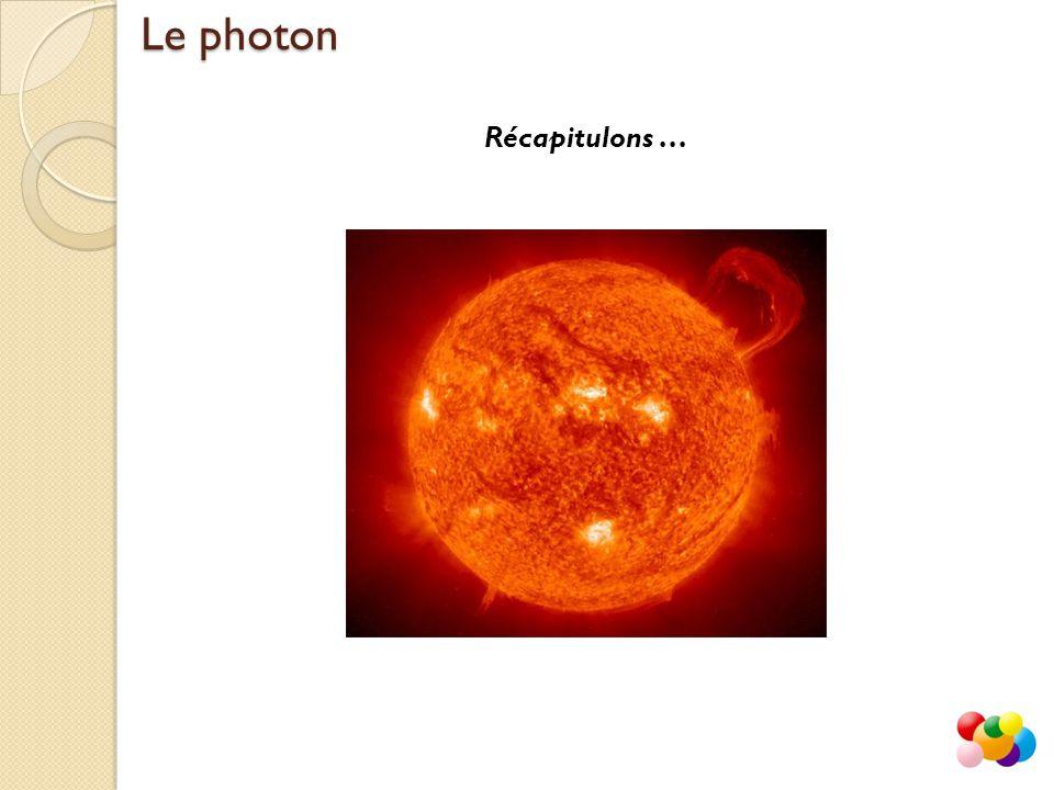 Le photon Récapitulons …