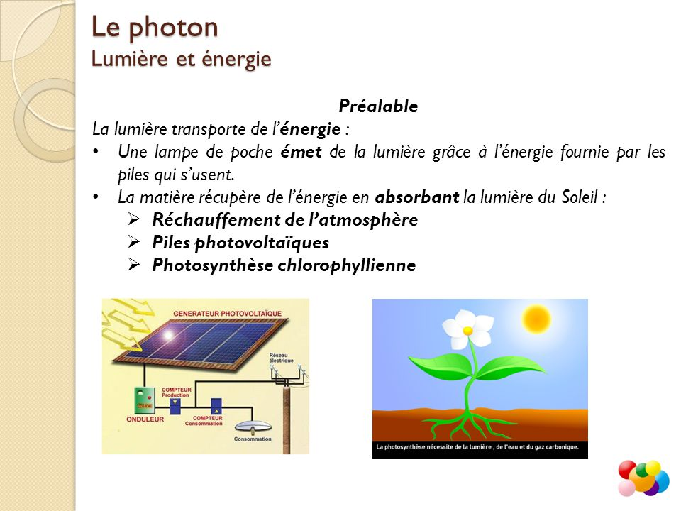 Interaction lumière – matière Absorption de lumière Quand l'atome passe d'un niveau d'énergie E 1 à un niveau d'énergie supérieur E 2, il y a absorption d'une radiation lumineuse, un photon d'énergie  E = h.