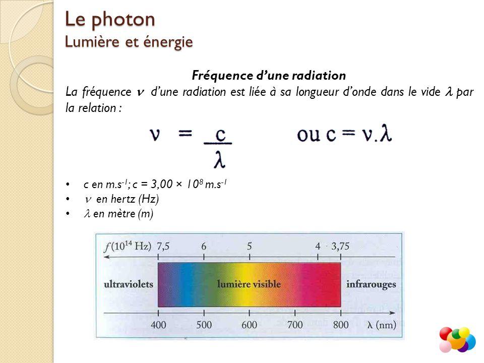 Interaction lumière – matière Emission de lumière Quand l'atome passe d'un niveau d'énergie E 2 à un niveau d'énergie inférieur E 1, il y a émission d'une radiation lumineuse, un photon d'énergie  E = h.