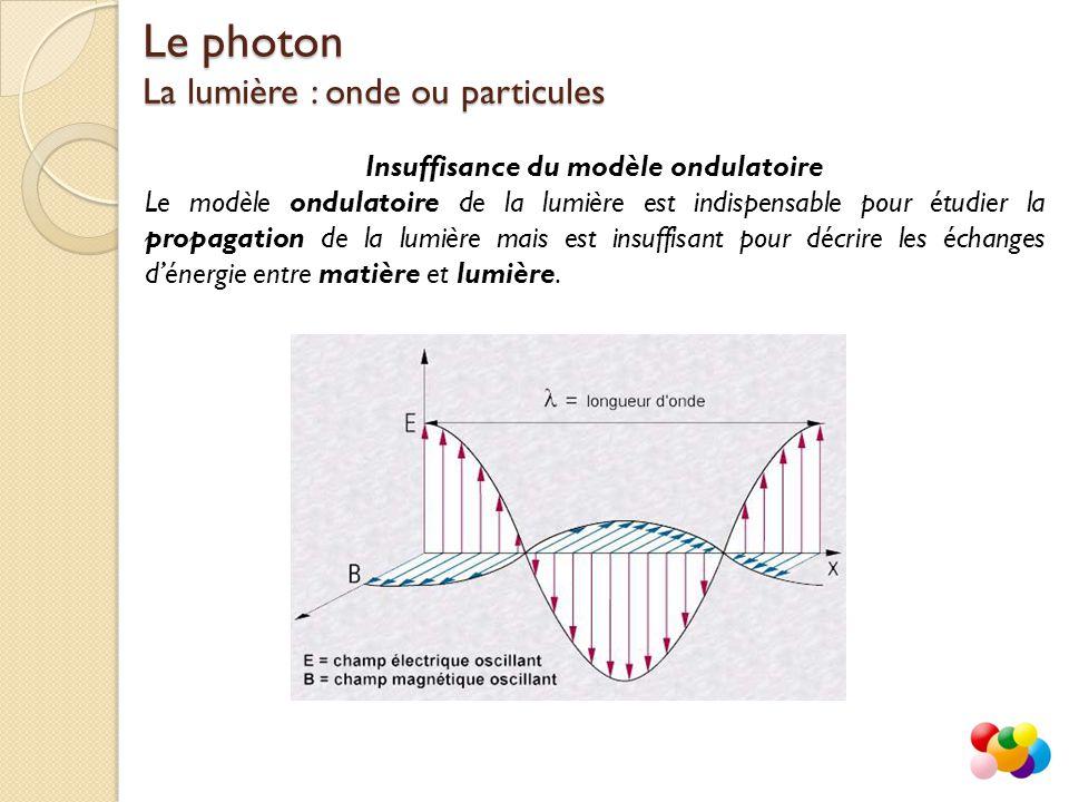 Le photon Les transferts d'énergie entre matière et lumière sont discontinus ou quantifiés.