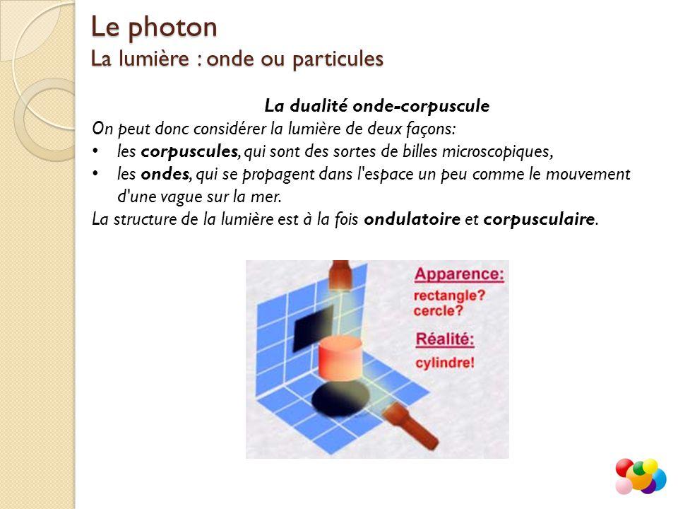 Les spectres atomiques Rappel Les spectres atomiques, qu ils soient d émission ou d absorption, sont des spectres discontinus constitués d un ensemble de raies : Spectres de raies d'émission : raies colorées sur fond noir Le photon Quantification des niveaux d'énergie de la matière Spectres de raies d'absorption : raies noires sur fond continu.