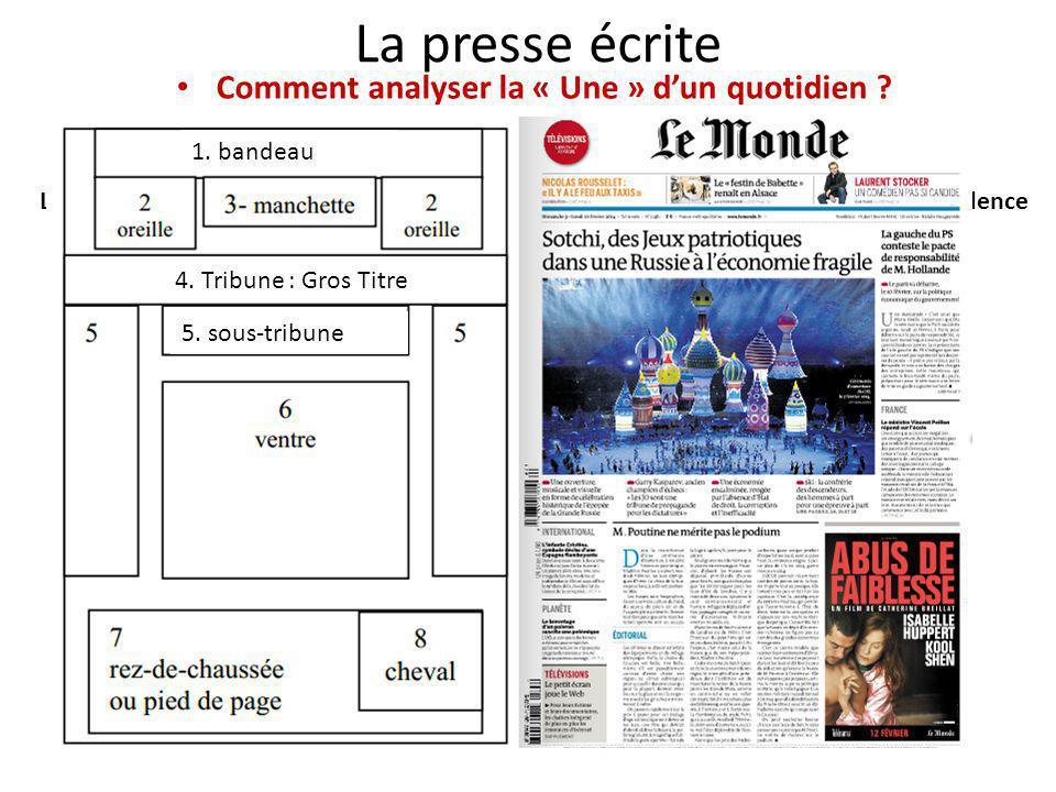 La Presse écrite : La revue de presse : Comment décrypter l'actualité du jour .