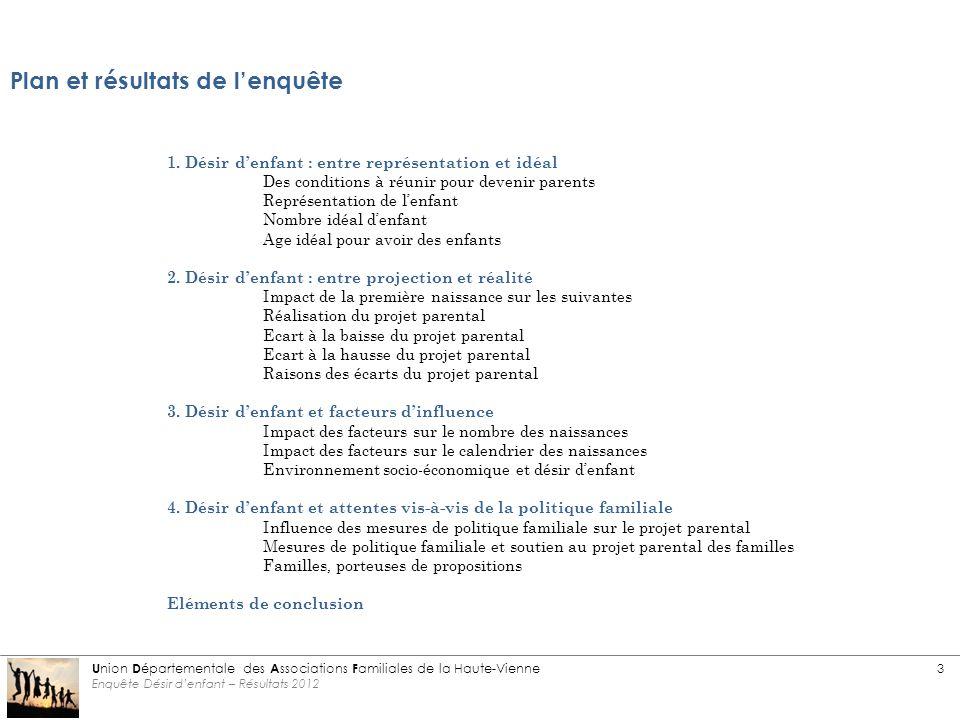 Plan et résultats de l'enquête U nion D épartementale des A ssociations F amiliales de la Haute-Vienne 3 Enquête Désir d'enfant – Résultats 2012 1.