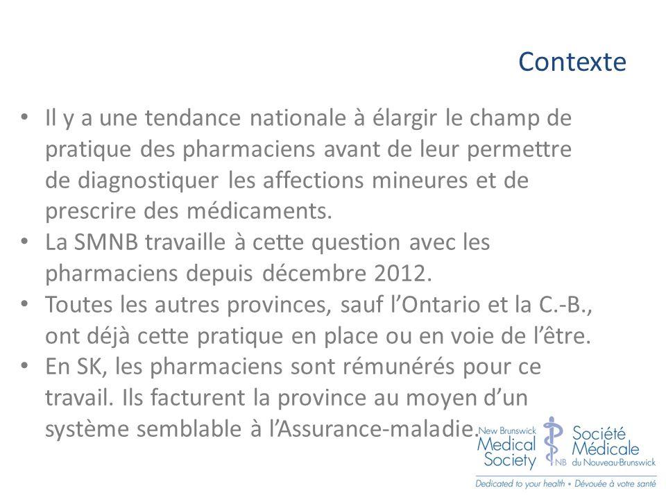 Cadre réglementaire La pharmacie est une profession autoréglementée.