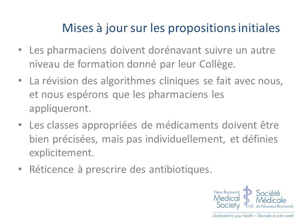 Mises à jour sur les propositions initiales Les pharmaciens doivent dorénavant suivre un autre niveau de formation donné par leur Collège.