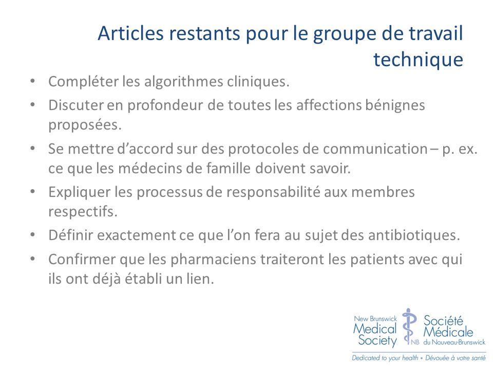 Articles restants pour le groupe de travail technique Compléter les algorithmes cliniques.