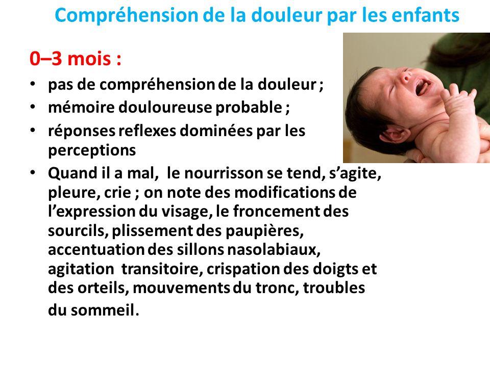 Compréhension de la douleur par les enfants 0–3 mois : pas de compréhension de la douleur ; mémoire douloureuse probable ; réponses reflexes dominées