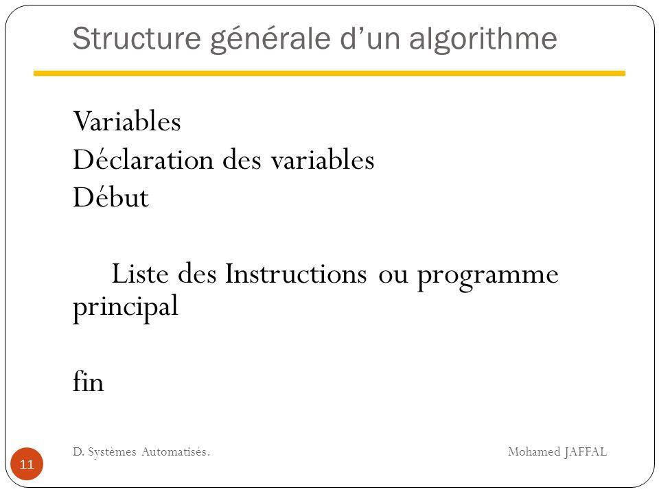 Structure générale d'un algorithme Variables Déclaration des variables Début Liste des Instructions ou programme principal fin 11 D. Systèmes Automati