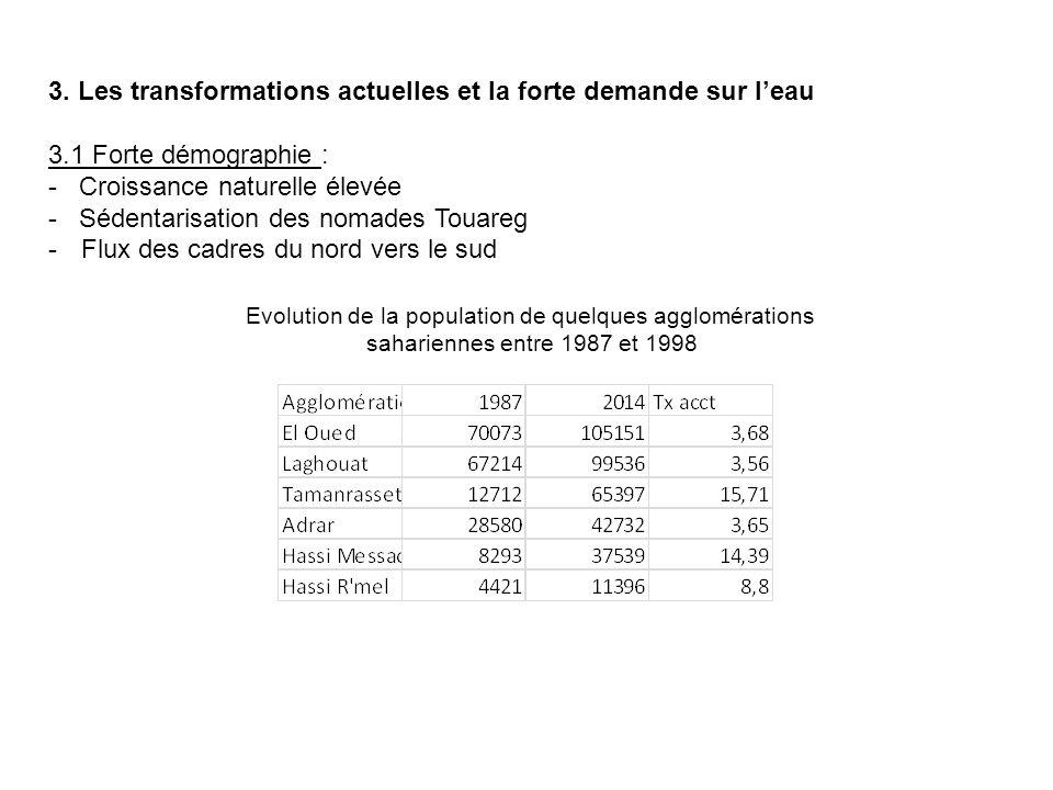 3. Les transformations actuelles et la forte demande sur l'eau 3.1 Forte démographie : - Croissance naturelle élevée - Sédentarisation des nomades Tou