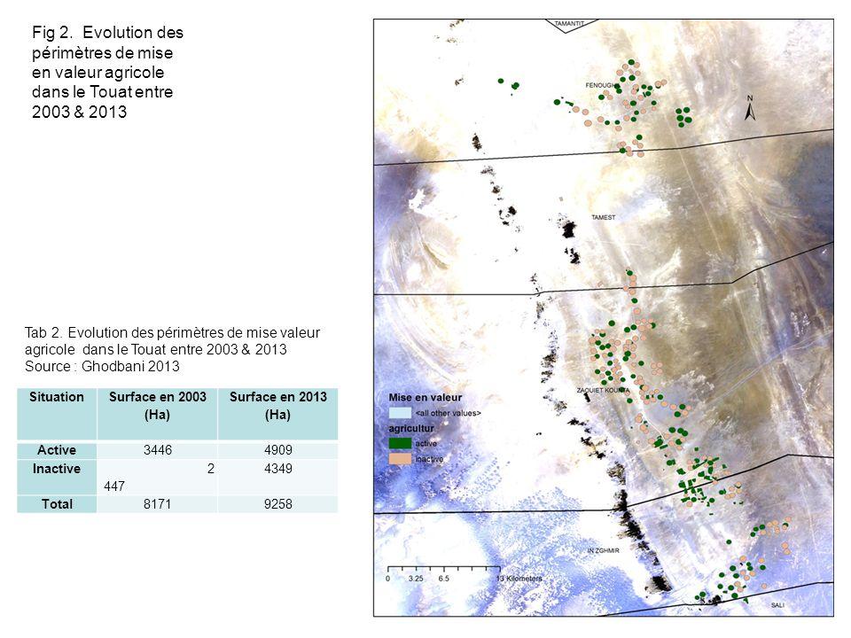 Fig 2. Evolution des périmètres de mise en valeur agricole dans le Touat entre 2003 & 2013 Situation Surface en 2003 (Ha) Surface en 2013 (Ha) Active3