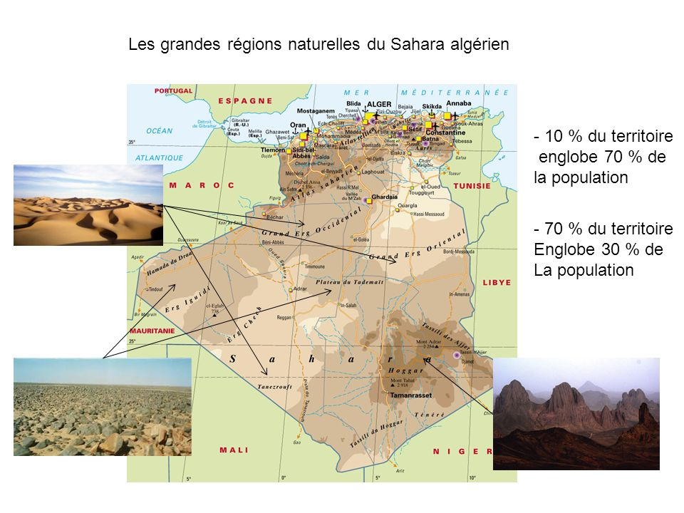 Les grandes régions naturelles du Sahara algérien - 10 % du territoire englobe 70 % de la population - 70 % du territoire Englobe 30 % de La population