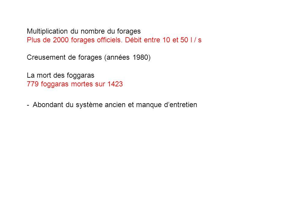 La mort des foggaras 779 foggaras mortes sur 1423 - Abondant du système ancien et manque d'entretien Multiplication du nombre du forages Plus de 2000 forages officiels.