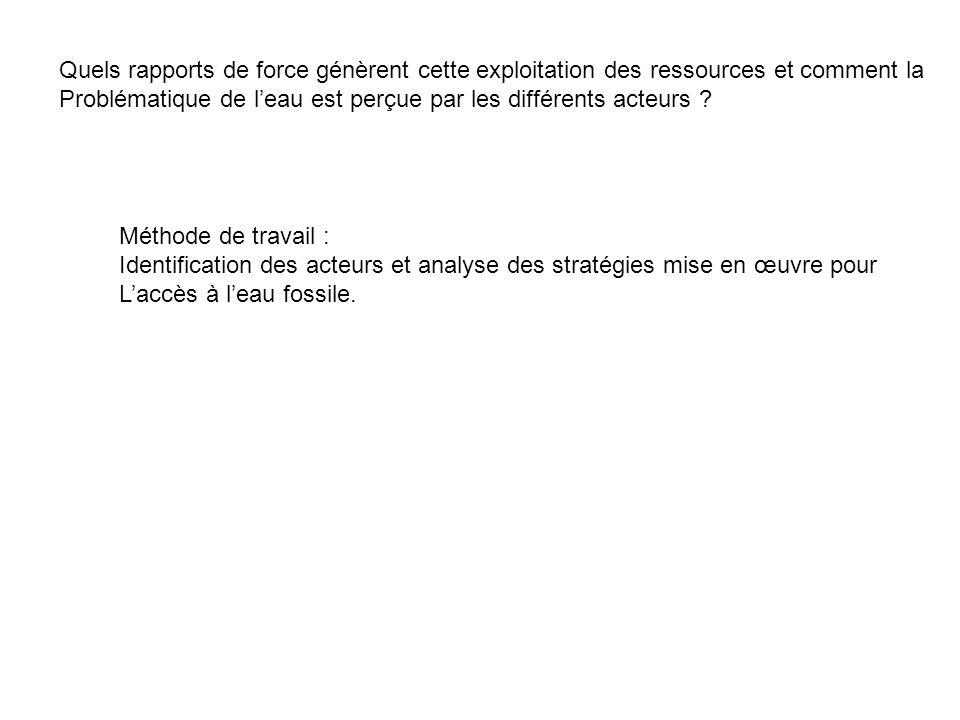 Méthode de travail : Identification des acteurs et analyse des stratégies mise en œuvre pour L'accès à l'eau fossile.
