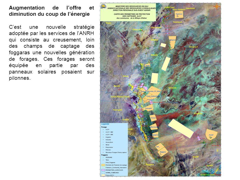 Augmentation de l'offre et diminution du coup de l'énergie C'est une nouvelle stratégie adoptée par les services de l'ANRH qui consiste au creusement, loin des champs de captage des foggaras une nouvelles génération de forages.