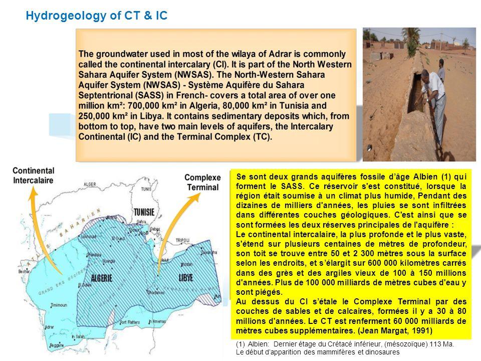 Se sont deux grands aquifères fossile d'âge Albien (1) qui forment le SASS.